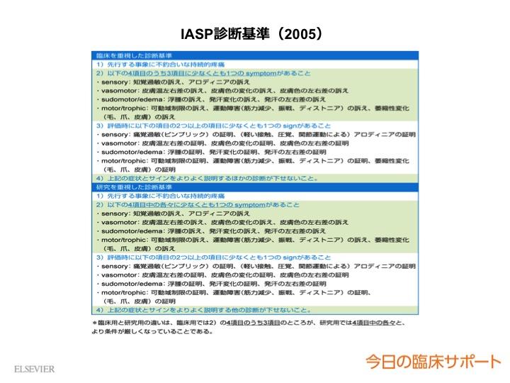 IASPの診断基準